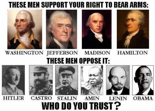 second-amendment-support