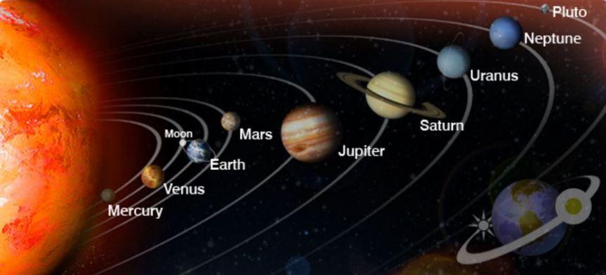1982-planets