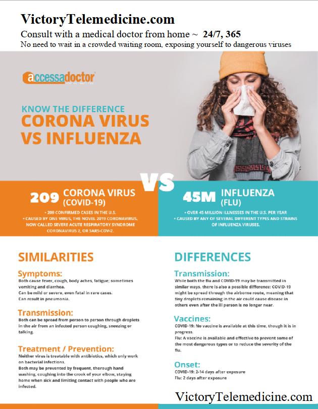 telemedicine-ad-virus