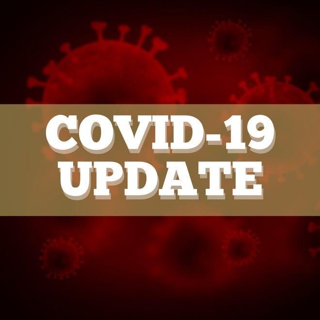 Report: Montana leads nation in per capita COVID-19 increase in last twoweeks
